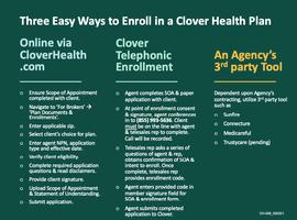 Three Easy Ways to Enroll in a Clover Health Plan